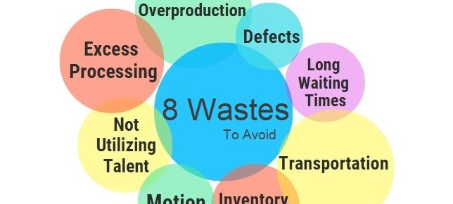 The 8 wastes of Lean Manufacturing