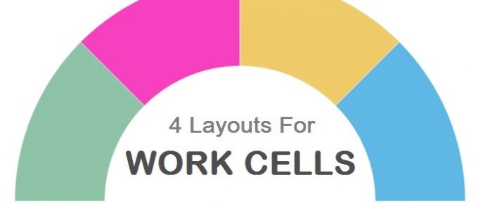 What is a Work Cell and how does it work?